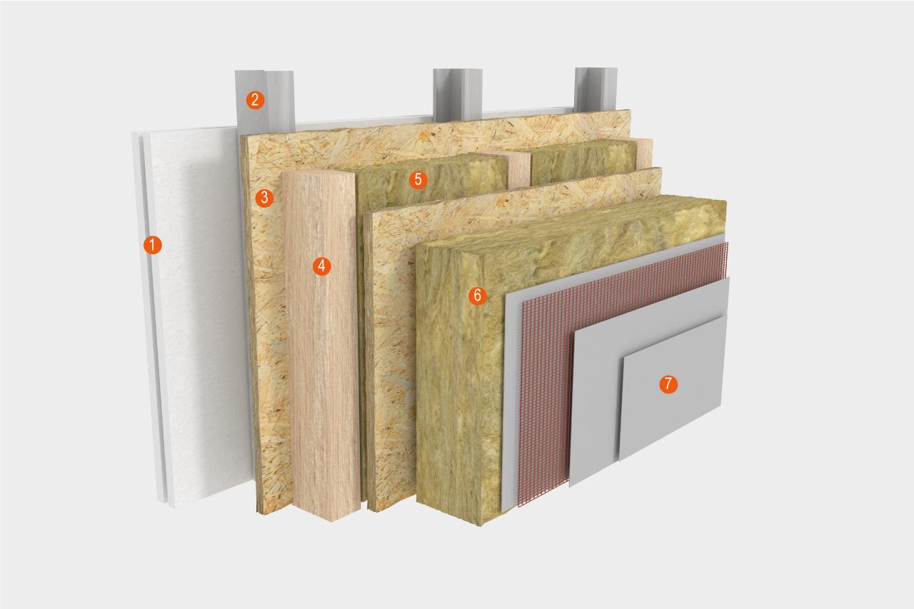 """Pannelli Di Legno Osb sistema """"platform frame"""" - amlegno - case in legno e tetti"""